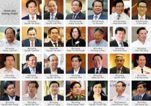 Thành viên chính phủ