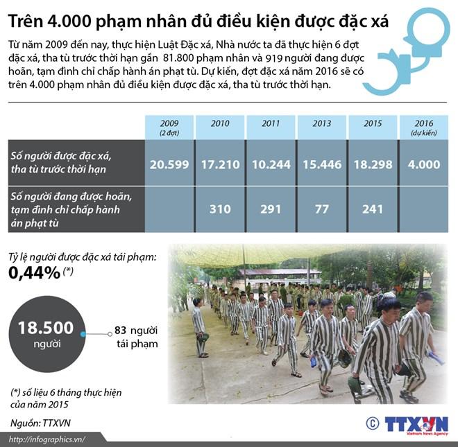 infographics_4000phamnhandudieukiendacxa01010101